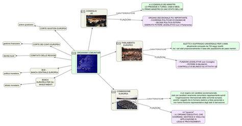 sedi unione europea geoblog materiali