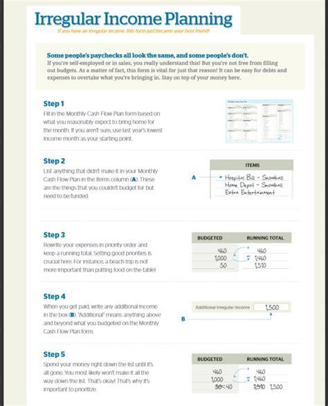 Dave Ramsey Budget Worksheets by Dave Ramsey Budget Worksheet Deployday