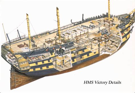 1800 Sq Ft Floor Plans by The Hms Victory Ship Models Page Hms Victory Model Ships
