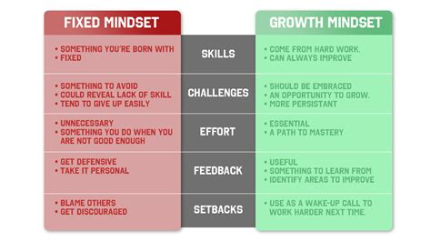 Talk To Us The Comments Are Fixed by Fixing A Fixed Mindset For Athletes And Coaches Tabata