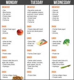 Meal plans planets fit planet fitness workout plan meals plans