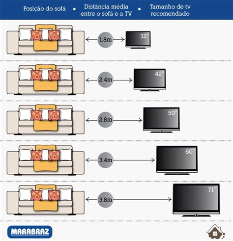 tv distance from couch 39 best standard furniture dimensions images on pinterest