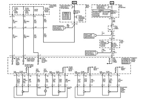 2005 chevy trailblazer stereo wiring diagram fuse box