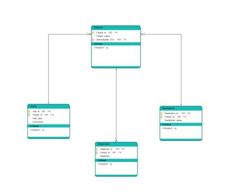 diagram software to draw flowcharts uml more