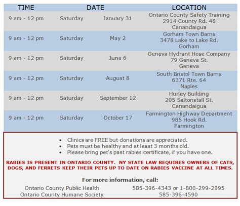 printable immunization schedule ontario ontario county ny official website rabies vaccination