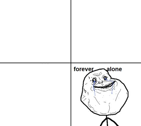 Meme Comic Template - forever alone 4 panel blank image template meme