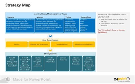 Exles Of How To Visualize Strategy Map In Powerpoint Strategy Map Powerpoint Template