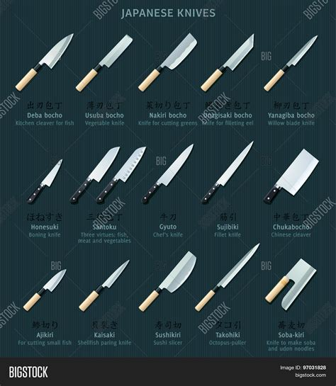 types of japanese kitchen knives japanese kitchen knives with names in japanese and stock vector stock photos bigstock