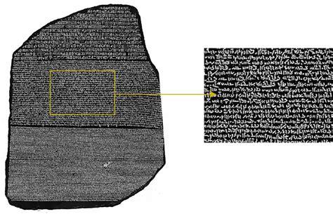 rosetta stone rock a demotic jar in the artifact lab