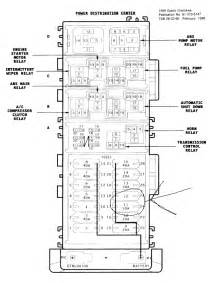1996 jeep grand cherokee fuse box diagram get free image
