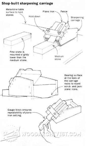how to sharpen chisels on a bench grinder how to sharpen a chisel with an oil stone wiring diagrams wiring diagrams