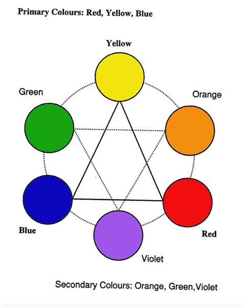 color wheel for color wheel 1 worksheet kinderart