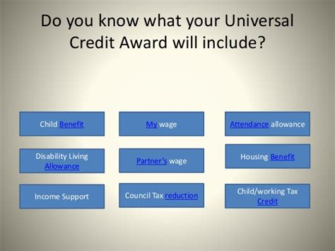 Working Tax Credit Award Letter Salford Universal Credit Phase
