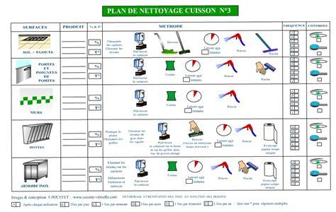 plan de nettoyage cuisine plan de nettoyage 0217 exemple de plan de nettoyage et