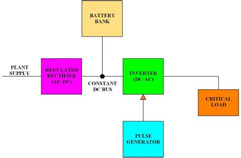 block diagram of electrical block diagram wiring diagram with description