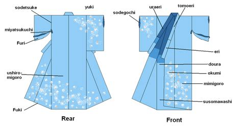 kimono pattern making what s the difference between kimono and yukata from