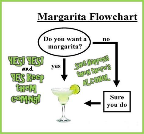 Margarita Meme - lets have another humor alcohol pinterest flowchart