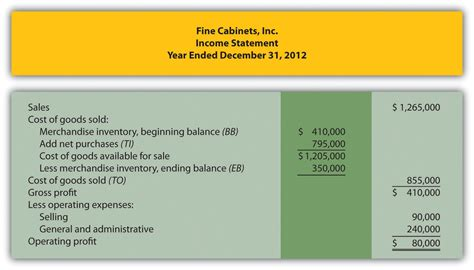 mouser cabinetry financial statements