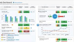 70 hr metrics with exles build your own hr dashboard