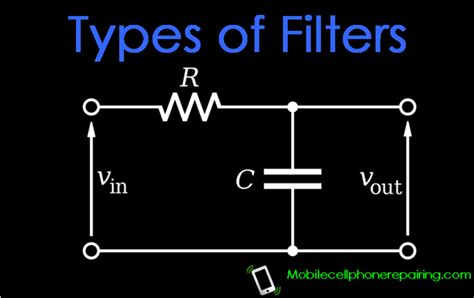 types of capacitors used in filters types of electronics phones pictures to pin on pinsdaddy