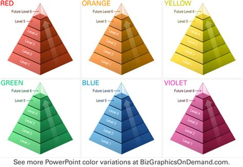 the best color 3 steps to choosing the best presentation colors