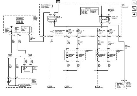 electrical wiring diagram for 2002 gmc envoy get free image about wiring diagram 2002 gmc envoy liftgate parts diagram fuse box auto wiring diagram