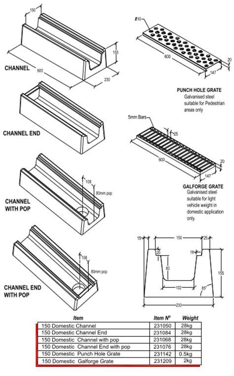 channel drains domestic galvin concrete