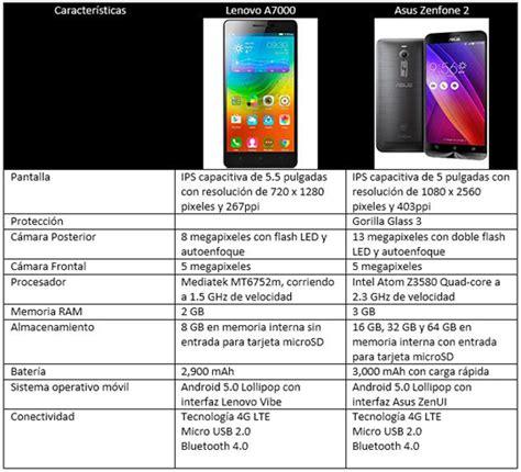 Hp Lenovo A7000 Vs Asus Zenfone 5 comparativa de la semana lenovo a7000 vs asus zenfone 2 celular actual m 233 xico