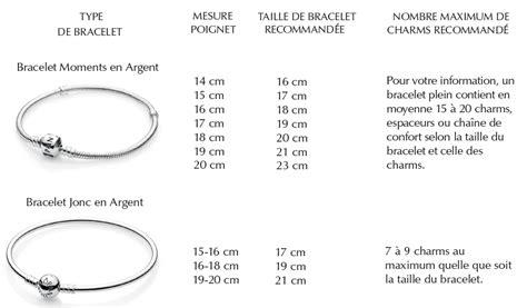 Taille bracelet Pandora: nos conseils pour bien choisir