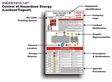 lock out tag out procedures template premier factory safety lockout tagout procedures