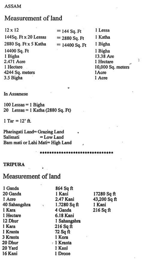 section of land measurement land system conversion table north eastern development