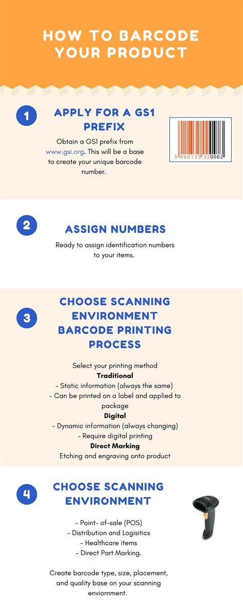 Tuesdays Tech Tip Barcoded Contact Details by Barcoding News Barcode Point Of Sale Rfid Inventory