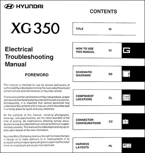 download car manuals pdf free 2002 hyundai xg350 electronic valve timing 2002 hyundai xg350 manual data set