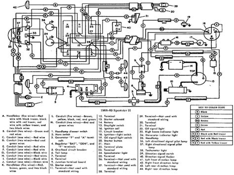 2000 sterling truck wiring diagram wiring diagram with