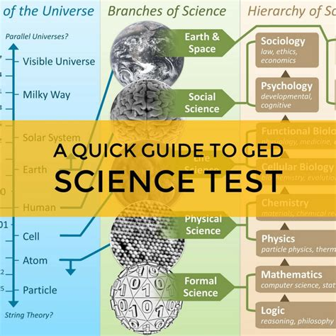 ged science practice test free practice questions ged