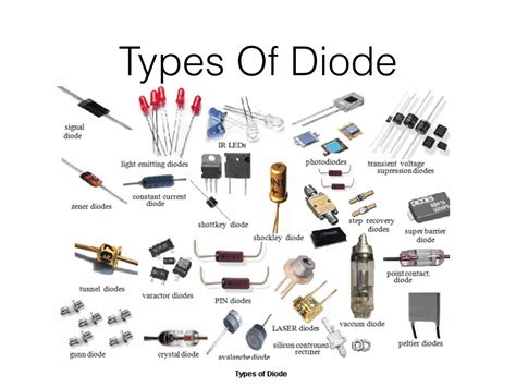 different types of diodes types of diode electronic devices