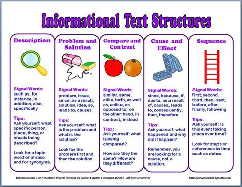 Structure Of A Text Essay by Classroom Freebies Informational Text Structures Poster And Handout