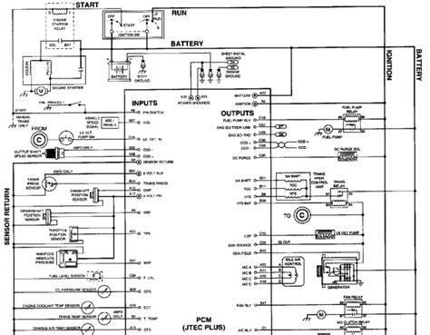 1998 dodge dakota trailer wiring harness wiring diagram