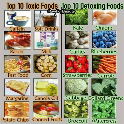 10 Foods To Get Your In A Spicy Mood by Unhealthy Diet Vs Healthy Diet Healthy Foods Vs