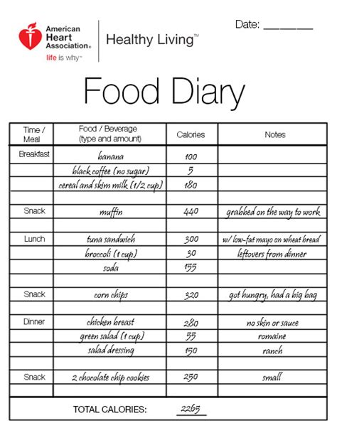 keeping a food diary template food diary how to keep track of what you eat