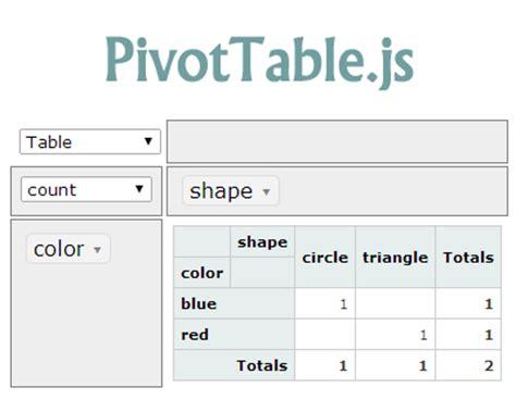 pivottable js javascript pivot table implementation with