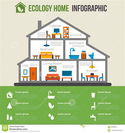 how to pick eco friendly decor furniture home design ideas eco friendly home infographic stock vector image 56389910