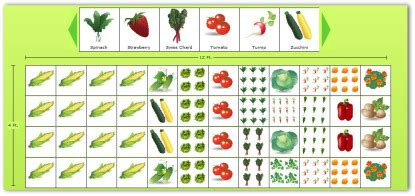 how to plan a garden layout for vegetable planning a garden layout with free software and veggie