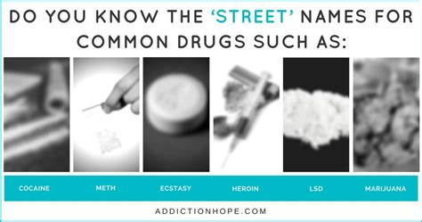 Catchy Detox Names by Different Names Why Are There Names For Drugs