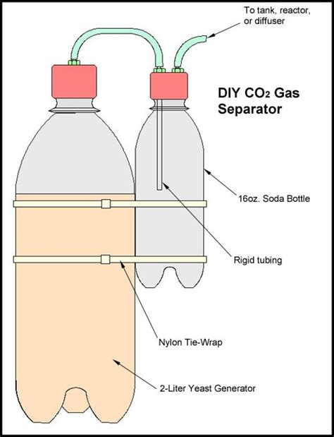 diy co2 system aquarium plant kit co2 diffuser generator