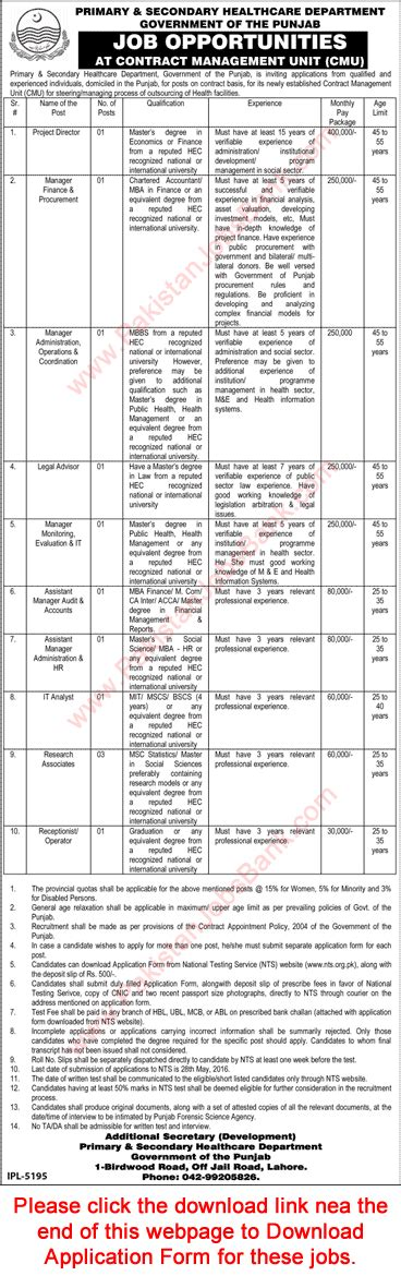 Mba Cmu Apply by Primary And Secondary Healthcare Department Punjab