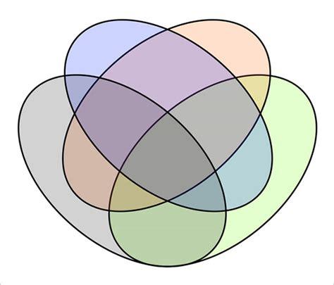 venn diagram math problems pdf venn diagram maths pdf