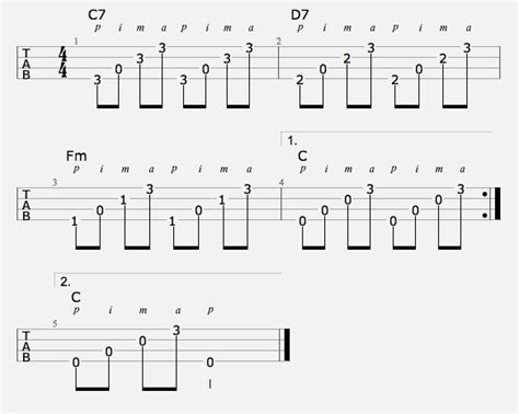 strumming pattern for you re beautiful fingerpicking patterns