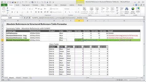 excel absolute references in structured reference table