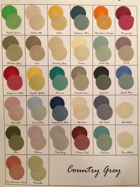 country grey chalk paint decorative paint by sloan custom color mix jpg 2 448 215 3 264 pixels